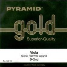 Pyramid Gold 140102