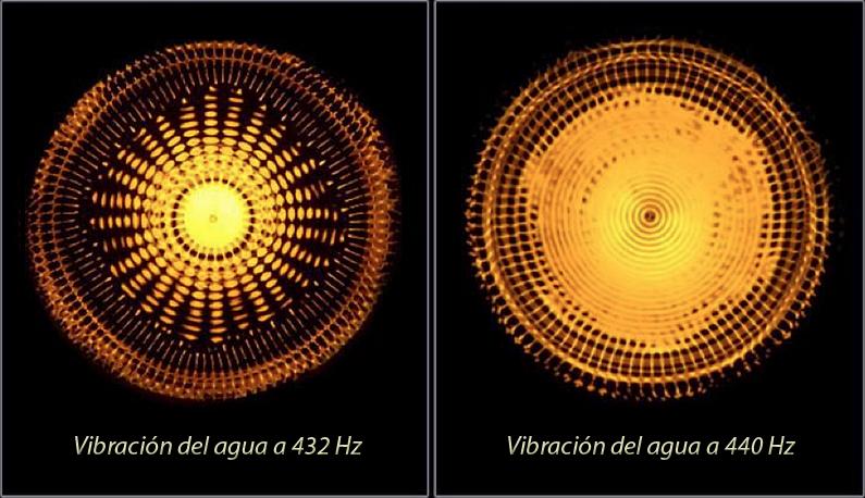 Comparación de vibrar el agua a 432 Hz vs. 440 Hz