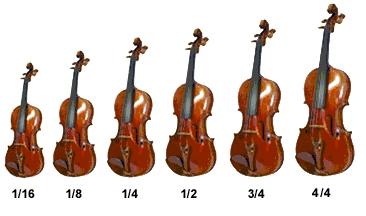 Tamaño de los violines